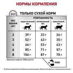 Royal Canin Fibre купить
